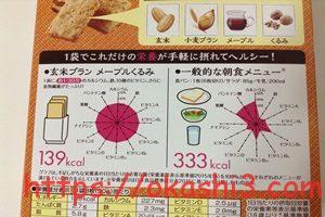 バランスアップ 玄米ブラン メープルくるみ ビタミン ミネラル 栄養バランス チャート